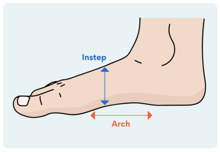 how-to-determine-instep-height