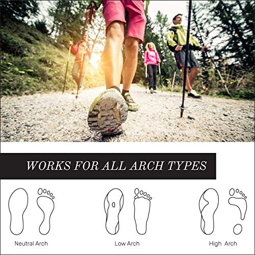 the-best-women's-orthotics
