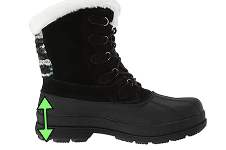Women's Winter Boots with Ankle Support