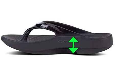 Supportive Flip Flops for Women