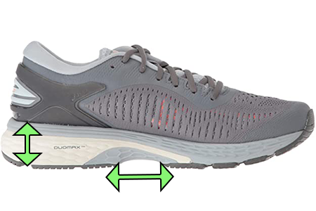 Supportive Running Shoe for Women