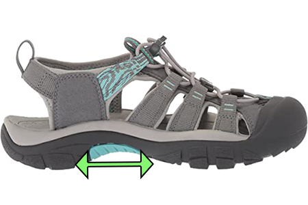 Sandal with Arch Support