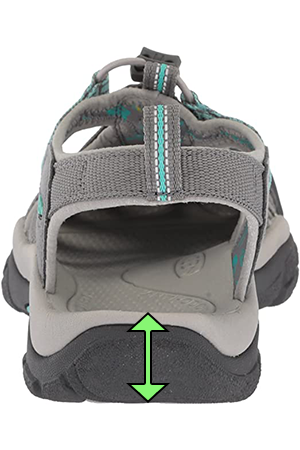 sandal-with-heel-support
